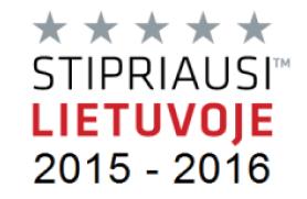 Sertifikatas stipriausi Lietuvoje 2015-2016